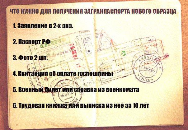 Медицинская справка для водительского удостоверения
