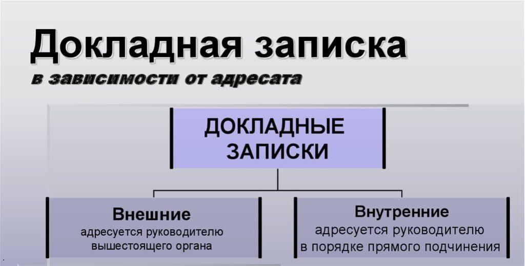 записка
